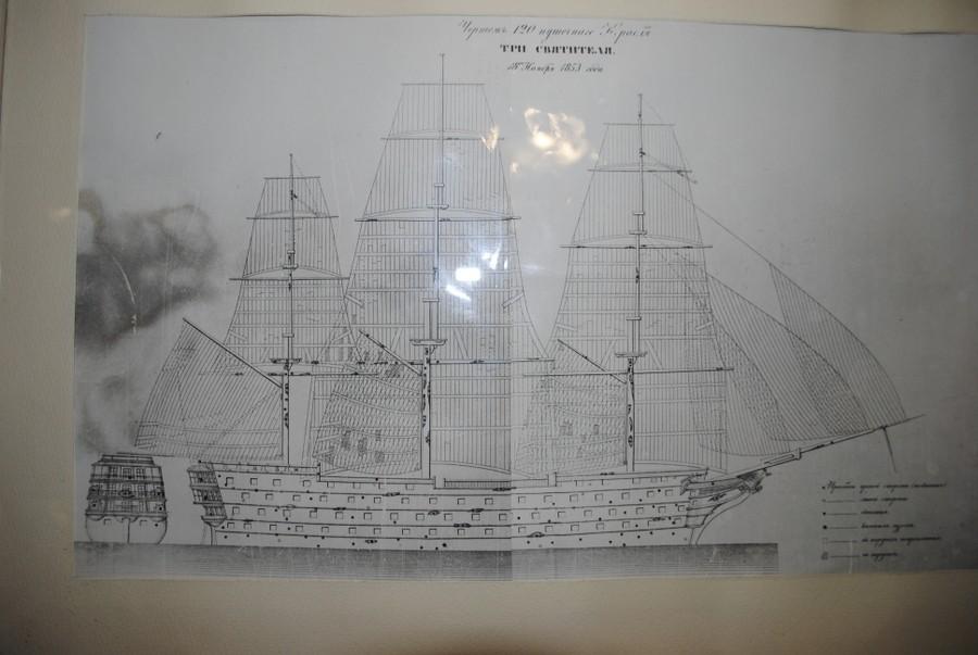 Схема боевых повреждений линейного корабля Три святителя